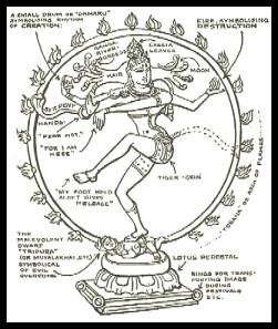 ShivaThandavam7